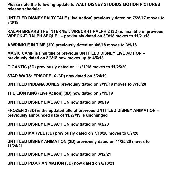 Změny dat premiér Disney filmů 2017 - 2021